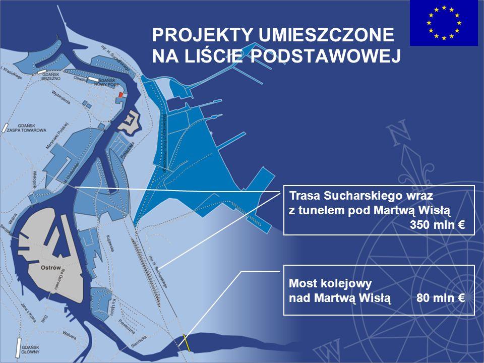 PROJEKTY UMIESZCZONE NA LIŚCIE PODSTAWOWEJ Trasa Sucharskiego wraz z tunelem pod Martwą Wisłą 350 mln € Most kolejowy nad Martwą Wisłą 80 mln €
