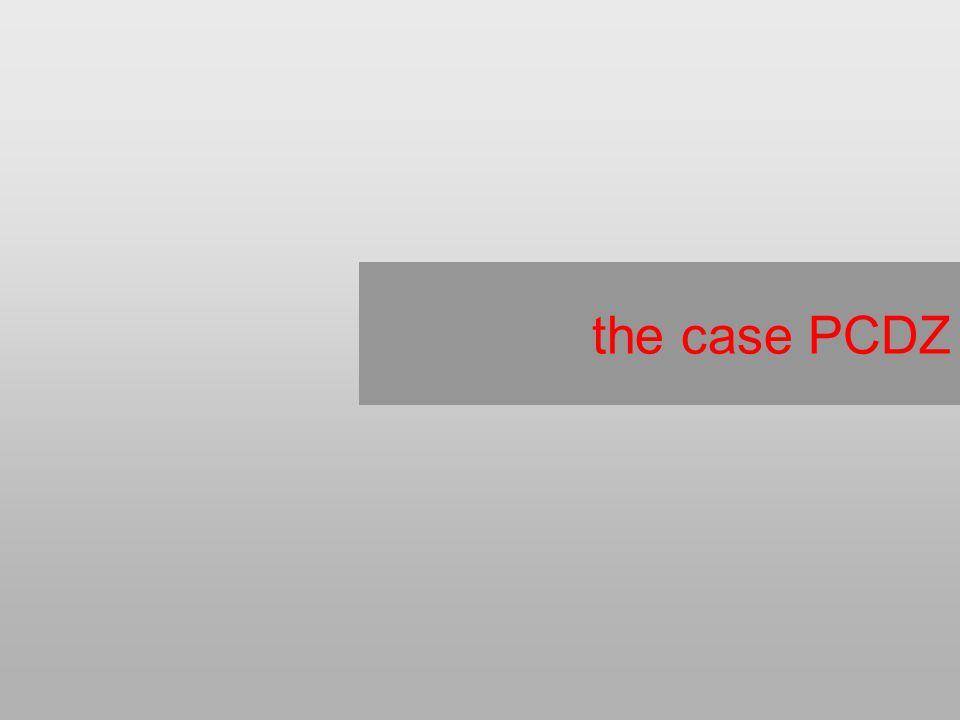 the case PCDZ