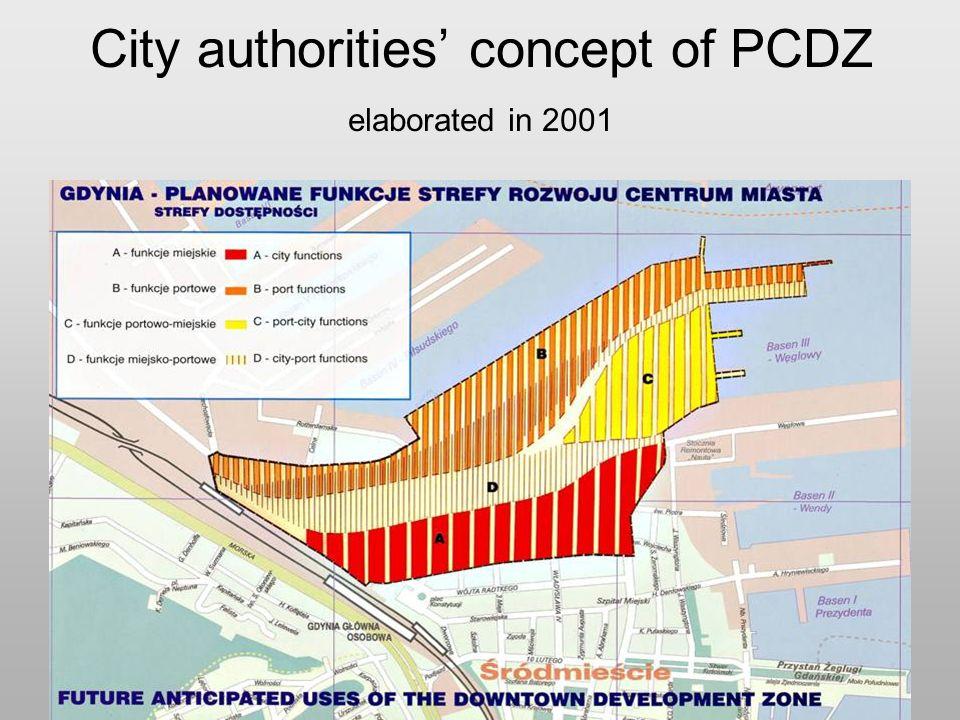 Port's Strategic Plan till 2015 elaborated in 2003