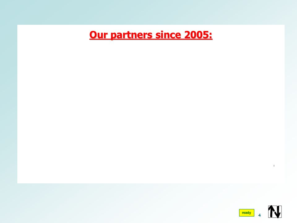 Our partners since 2005: 1. SWECO VBB AB Sweden. 2.