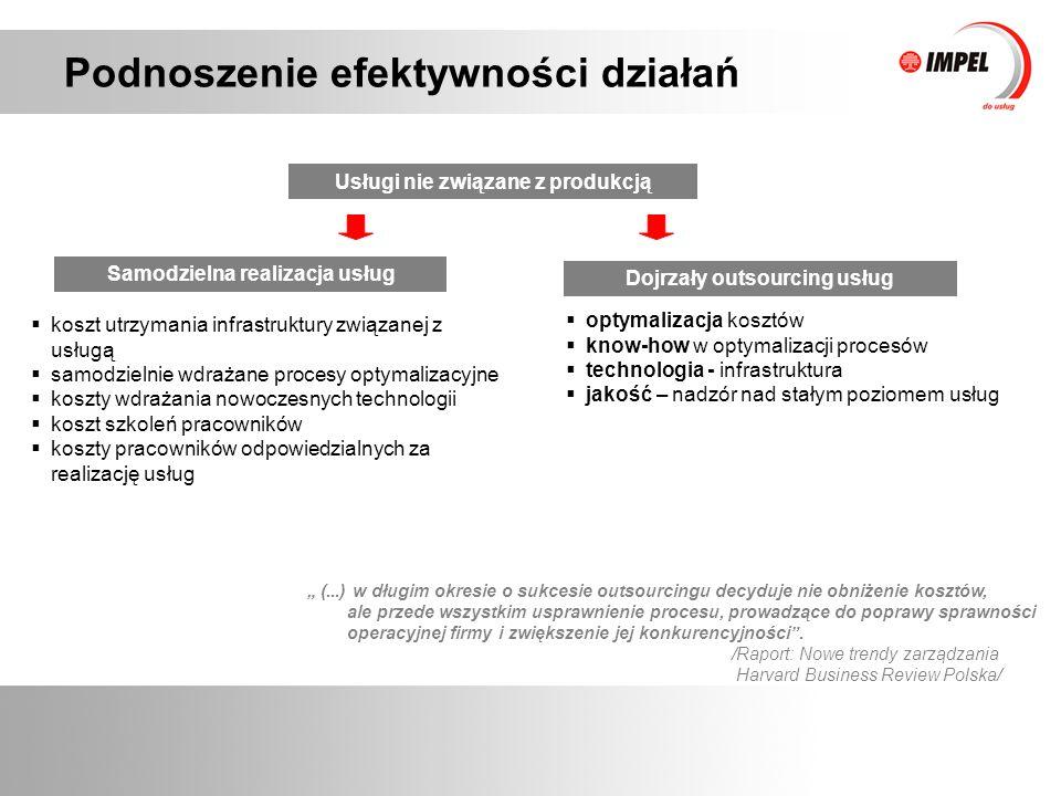 Podnoszenie efektywności działań Dojrzały outsourcing usług Samodzielna realizacja usług  koszt utrzymania infrastruktury związanej z usługą  samodz