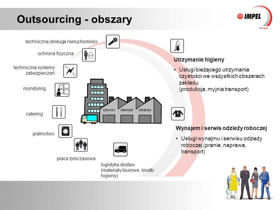Outsourcing – zwiększanie efektywności Współpraca z doświadczonym w branży i stabilnym dostawcą usług Optymalizacja kosztów Utrzymanie higieny Wynajem i serwis odzieży  wydłużenie okresu jej użytkowania poprzez konserwacje i bieżące naprawy  wykorzystanie infrastruktury dostawcy (pralni, magazynów odzieży, środków BHP)  optymalizacja procesu kosztów mycia i dezynfekcji poprzez:  dyscyplina finansowa - ponoszenie kosztów związanych tylko z wykonanymi usługami  niższe koszty zakupu środków chemicznych – efekt skali  optymalne zużycie środków dzięki dobrze dobranej technologii  ograniczenie kosztów nadzoru nad procesem
