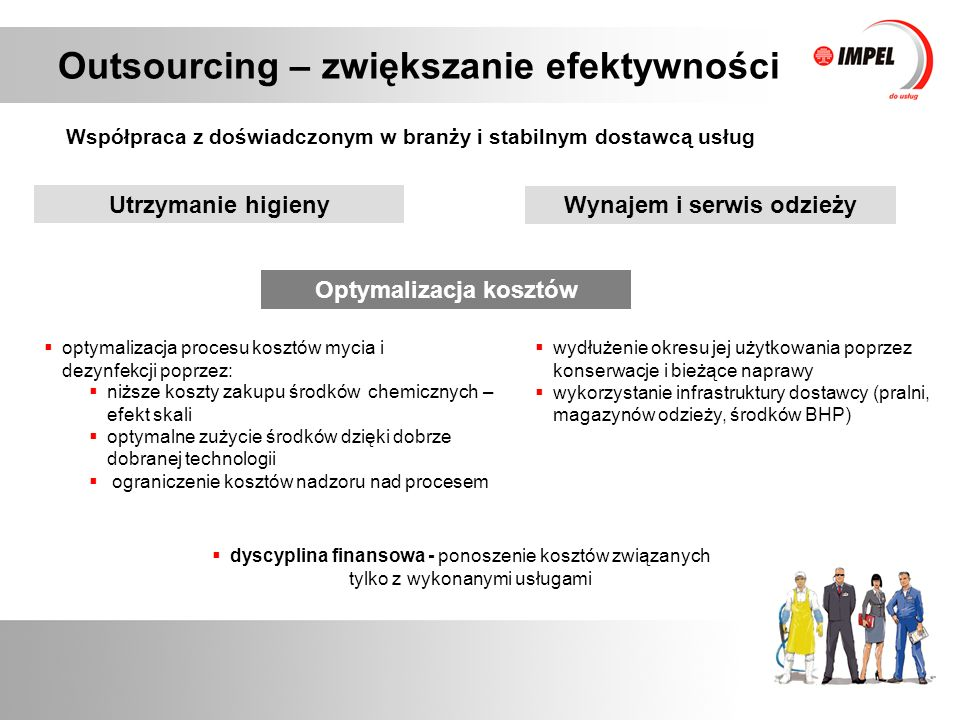 Outsourcing – zwiększanie efektywności Współpraca z doświadczonym w branży i stabilnym dostawcą usług Utrzymanie higieny Wynajem i serwis odzieży Know how  dobór sprawdzonych tkanin o odpowiedniej trwałości  doradztwo w zakresie dopasowania odzieży i systemu jej wymiany  dobór optymalnych środków piorących  doradztwo w optymalizacji procesu  dostęp do sprawdzonych rozwiązań z branży  dedykowane standardy usług – organizacja pracy  szkolenia pracowników  przygotowanie pełnej dokumentacji z zakresu kompleksowego utrzymania higieny (procedury, instrukcje itp..)  korzystanie z eksperckiej wiedzy dostawcy zgromadzonej przez lata doświadczeń