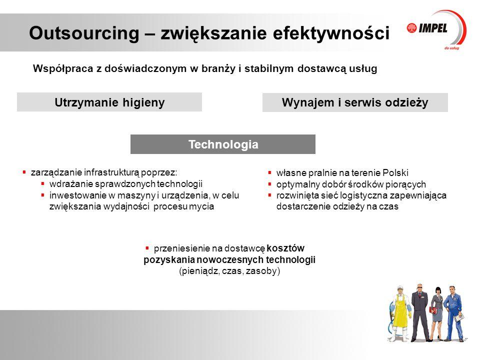 Outsourcing – zwiększanie efektywności Współpraca z doświadczonym w branży i stabilnym dostawcą usług Jakość  sprawdzone standardy nadzoru  monitorowanie jakości poprzez Badanie Satysfakcji Klientów  opiekun kontraktu – dedykowany do nadzoru nad jakością realizacji usługi Utrzymanie higieny Wynajem i serwis odzieży