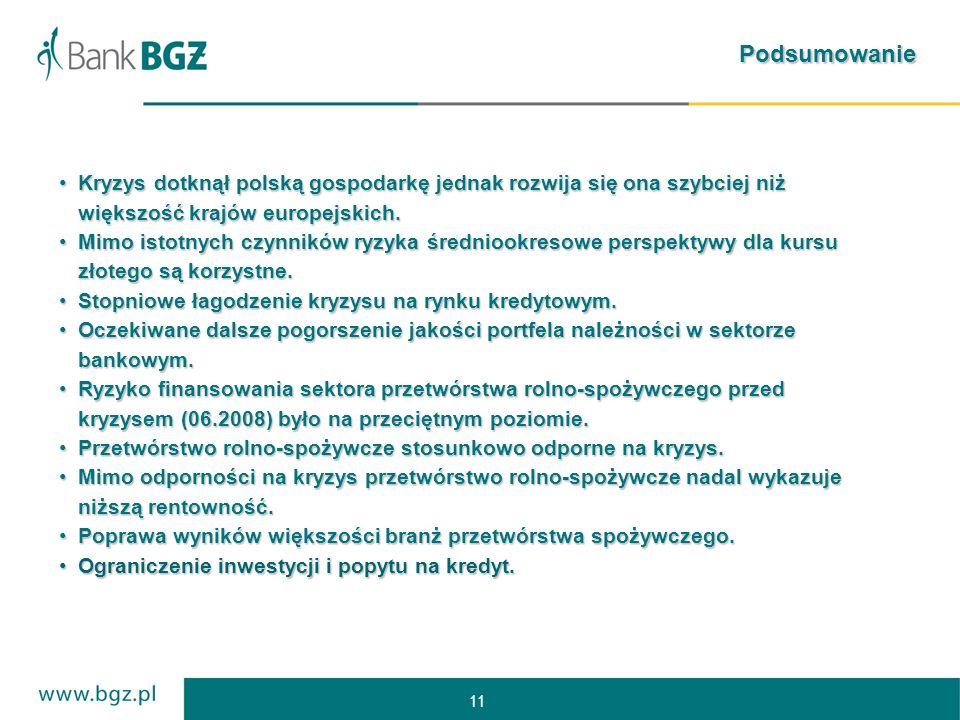 11 Podsumowanie Kryzys dotknął polską gospodarkę jednak rozwija się ona szybciej niż większość krajów europejskich.Kryzys dotknął polską gospodarkę jednak rozwija się ona szybciej niż większość krajów europejskich.