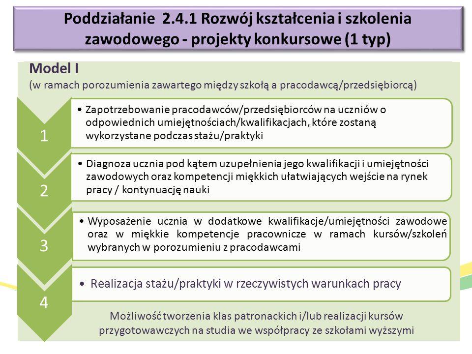 Poddziałanie 2.4.1 Rozwój kształcenia i szkolenia zawodowego - projekty konkursowe (1 typ) 1 Zapotrzebowanie pracodawców/przedsiębiorców na uczniów o
