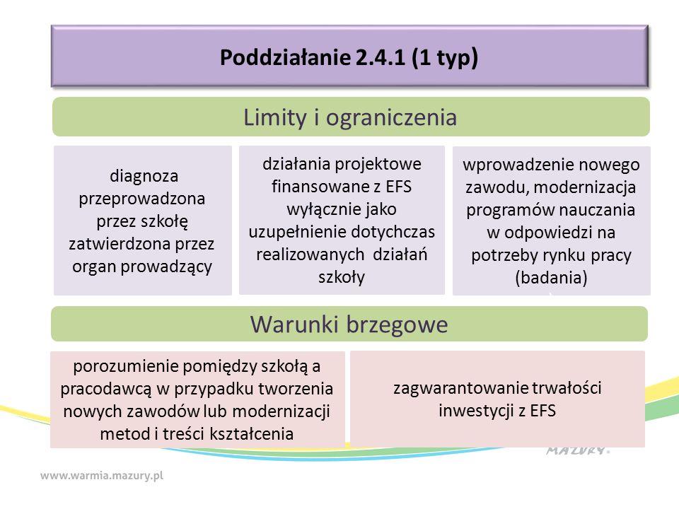 Poddziałanie 2.4.1 (1 typ ) Limity i ograniczenia diagnoza przeprowadzona przez szkołę zatwierdzona przez organ prowadzący działania projektowe finans