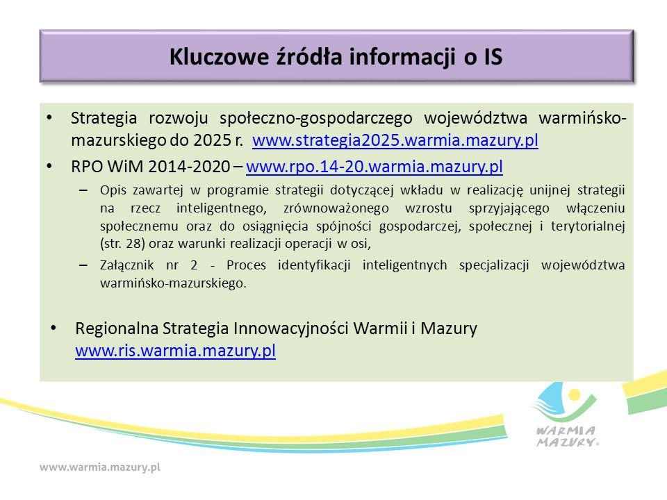Strategia rozwoju społeczno-gospodarczego województwa warmińsko- mazurskiego do 2025 r. www.strategia2025.warmia.mazury.plwww.strategia2025.warmia.maz