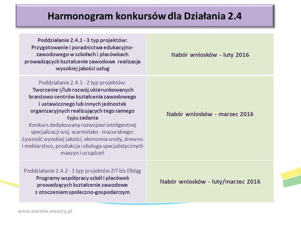 Harmonogram konkursów Harmonogram konkursów dla Działania 2.4 Poddziałanie 2.4.1 - 3 typ projektów: Przygotowanie i poradnictwa edukacyjno- zawodowego w szkołach i placówkach prowadzących kształcenie zawodowe realizacja wysokiej jakości usług Nabór wniosków - luty 2016 Poddziałanie 2.4.1 - 2 typ projektów: Tworzenie i/lub rozwój ukierunkowanych branżowo centrów kształcenia zawodowego i ustawicznego lub innych jednostek organizacyjnych realizujących tego samego typu zadania Konkurs dedykowany rozwojowi inteligentnej specjalizacji woj.