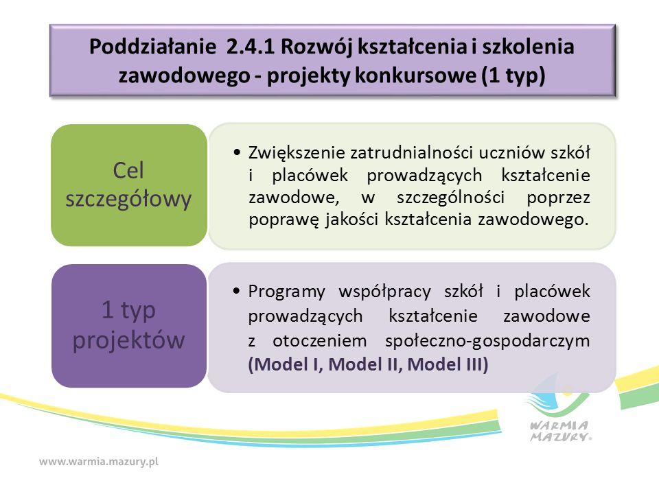 Poddziałanie 2.4.1 Rozwój kształcenia i szkolenia zawodowego - projekty konkursowe (1 typ) w przypadku Modelu III Wnioskodawcą może być wyłącznie organ prowadzący szkołę/placówkę systemu oświaty prowadzącą kształcenie zawodowe, w której realizowany będzie projekt lub inny podmiot prowadzący statutową działalność w zakresie edukacji realizujący projekt w partnerstwie z organem prowadzącym szkołę/placówkę, w której realizowany będzie projekt wszystkie podmioty, które spełniają kryteria określone w Regulaminie konkursu, z wyłączeniem osób fizycznych nieprowadzących działalności gospodarczej, podmiotów zgodnie ze Strategią ZIT bis Elbląg Wnioskodawca