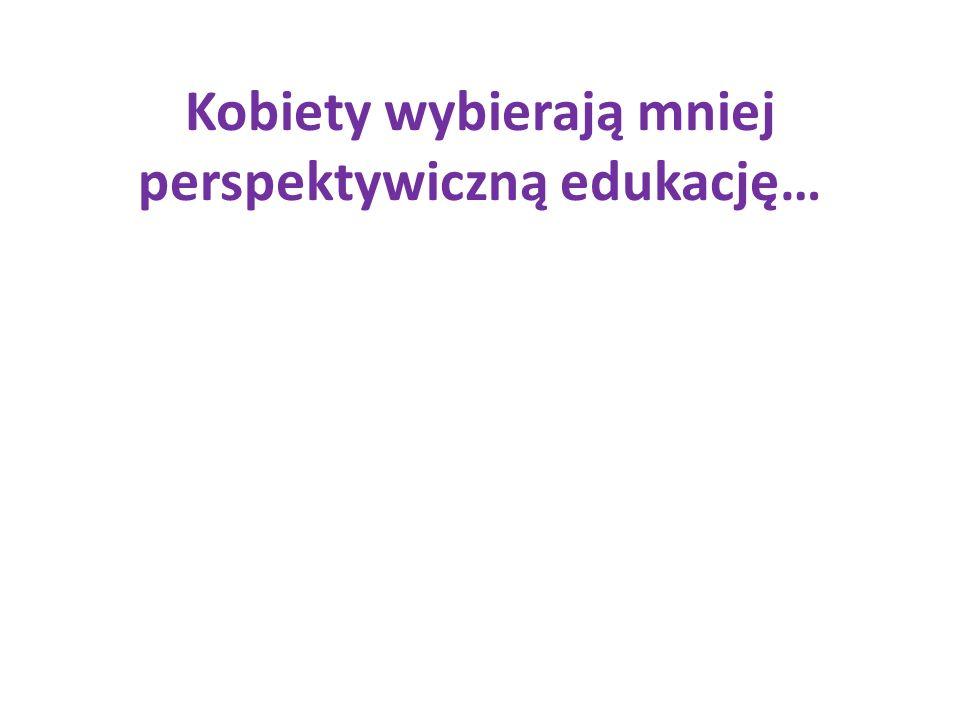 Kobiety wybierają mniej perspektywiczną edukację…