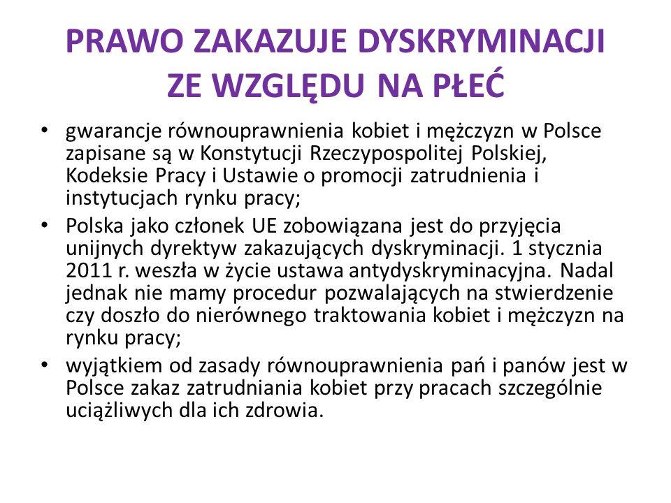PRAWO ZAKAZUJE DYSKRYMINACJI ZE WZGLĘDU NA PŁEĆ gwarancje równouprawnienia kobiet i mężczyzn w Polsce zapisane są w Konstytucji Rzeczypospolitej Polskiej, Kodeksie Pracy i Ustawie o promocji zatrudnienia i instytucjach rynku pracy; Polska jako członek UE zobowiązana jest do przyjęcia unijnych dyrektyw zakazujących dyskryminacji.