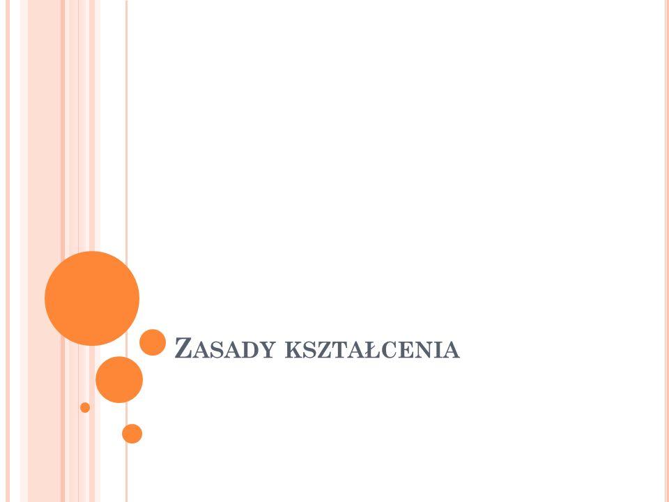 W YBRANE PRZEDMIOTY SZKOLNE A ZASADY KSZTAŁCENIA Biologia Historia Matematyka Informatyka (TI/ZK) Sztuka Język polski Język obcy Wychowanie do życia w rodzinie Chemia Geografia Wiedza o społeczeństwie Przedmioty techniczne Religia Fizyka WF