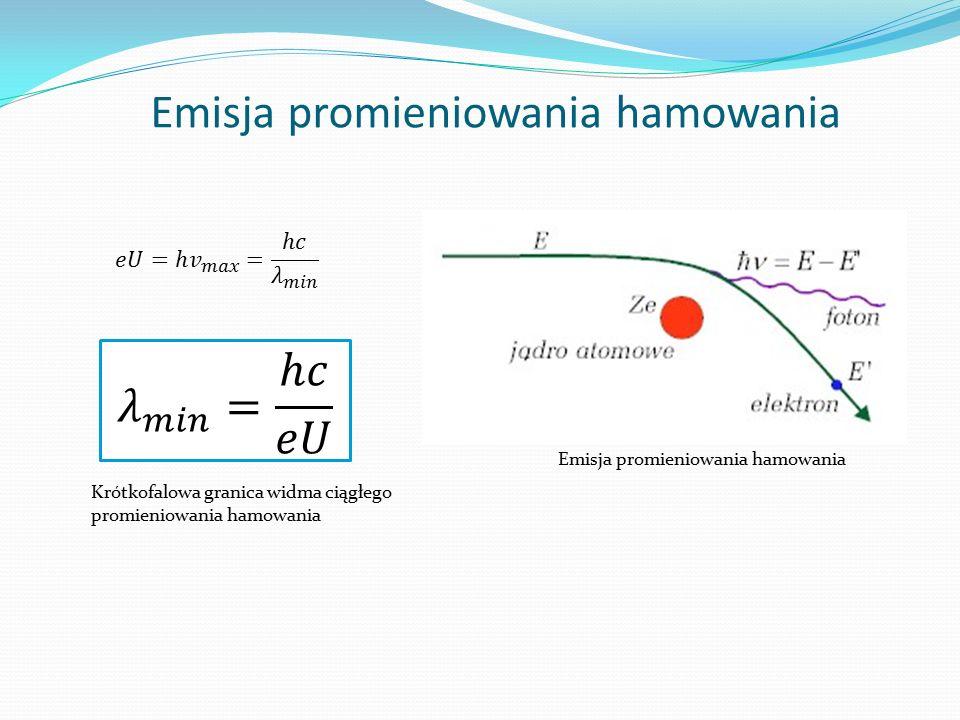 Emisja promieniowania hamowania Krótkofalowa granica widma ciągłego promieniowania hamowania Emisja promieniowania hamowania