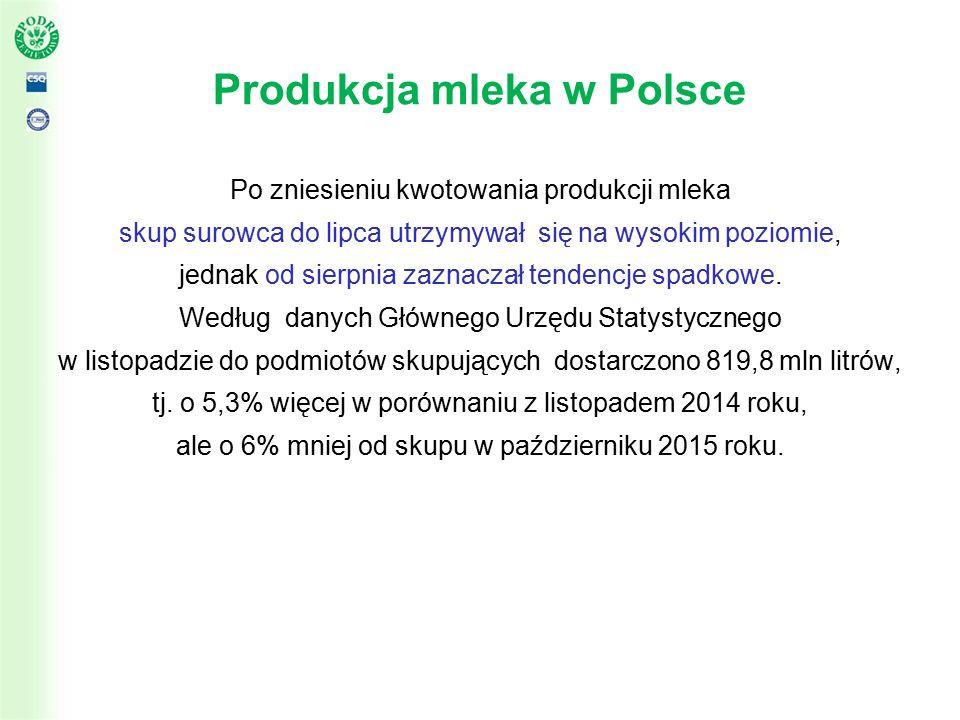Produkcja mleka w Polsce Po zniesieniu kwotowania produkcji mleka skup surowca do lipca utrzymywał się na wysokim poziomie, jednak od sierpnia zaznaczał tendencje spadkowe.