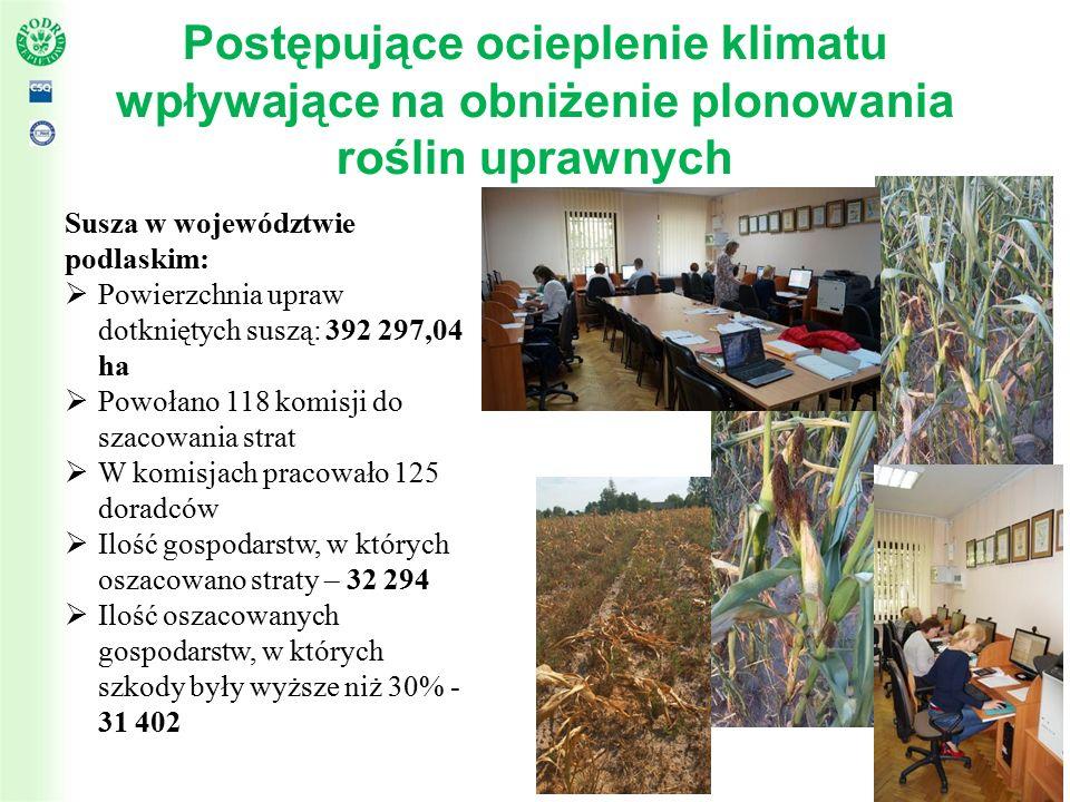 Sytuacja w Unii Europejskiej Skup mleka w UE w mln l (wrzesień 2015r.), pfhb.pl