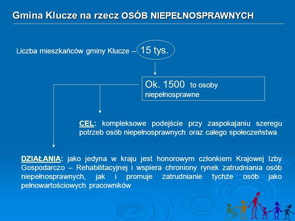 Gmina Klucze na rzecz OSÓB NIEPEŁNOSPRAWNYCH Liczba mieszkańców gminy Klucze – 15 tys.