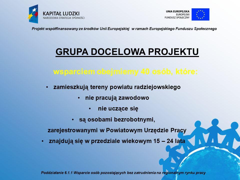 Projekt współfinansowany ze środków Unii Europejskiej w ramach Europejskiego Funduszu Społecznego Poddziałanie 6.1.1 Wsparcie osób pozostających bez zatrudnienia na regionalnym rynku pracy GRUPA DOCELOWA PROJEKTU wsparciem obejmiemy 40 osób, które: zamieszkują tereny powiatu radziejowskiego nie pracują zawodowo nie uczące się są osobami bezrobotnymi, zarejestrowanymi w Powiatowym Urzędzie Pracy znajdują się w przedziale wiekowym 15 – 24 lata