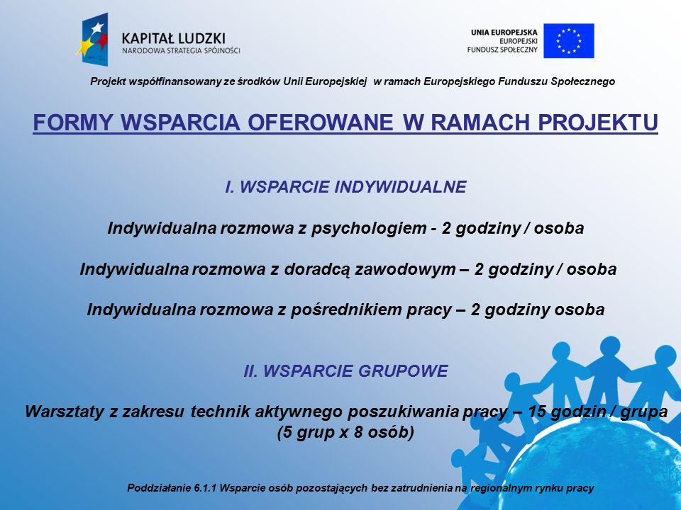 FORMY WSPARCIA OFEROWANE W RAMACH PROJEKTU I.