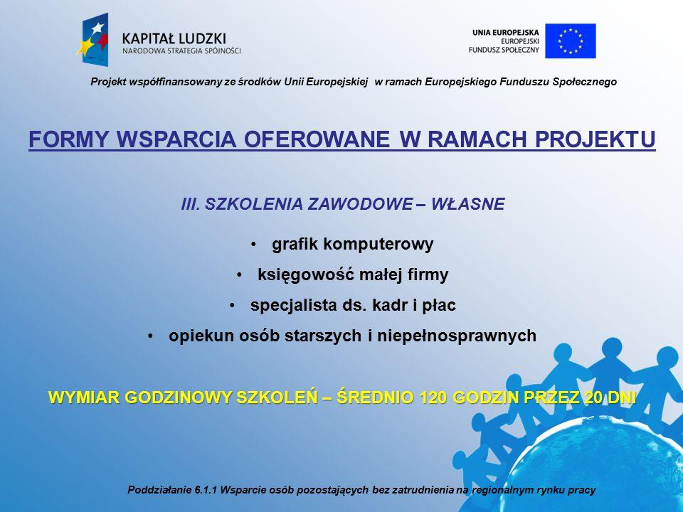 FORMY WSPARCIA OFEROWANE W RAMACH PROJEKTU III.
