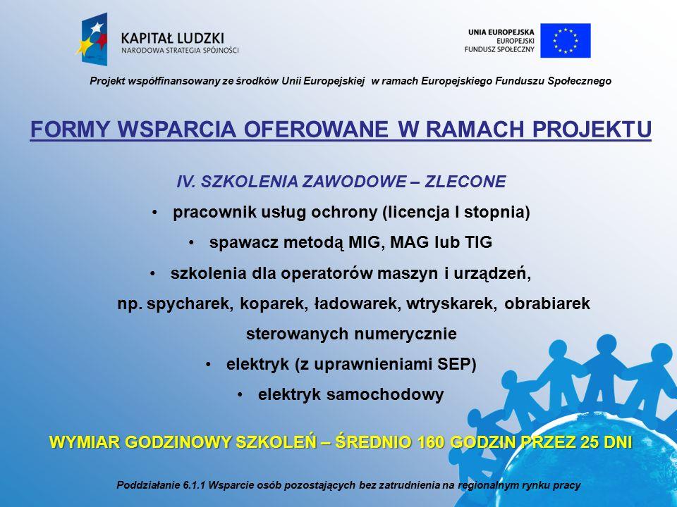 FORMY WSPARCIA OFEROWANE W RAMACH PROJEKTU IV.