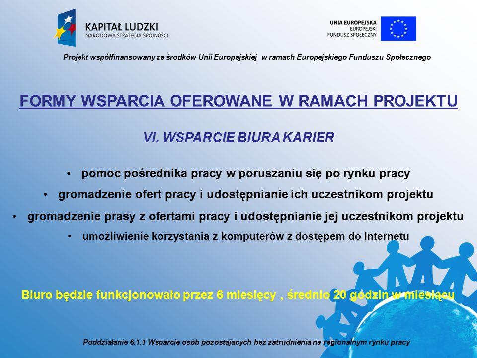FORMY WSPARCIA OFEROWANE W RAMACH PROJEKTU VI.