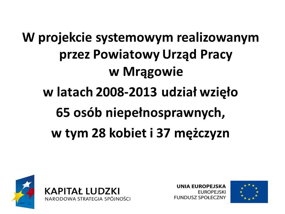 W projekcie systemowym realizowanym przez Powiatowy Urząd Pracy w Mrągowie w latach 2008-2013 udział wzięło 65 osób niepełnosprawnych, w tym 28 kobiet i 37 mężczyzn