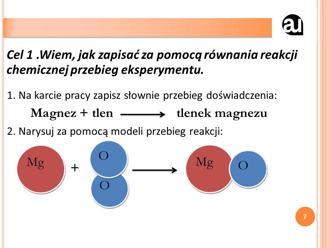 1. Na karcie pracy zapisz słownie przebieg doświadczenia: Magnez + tlen tlenek magnezu 2.