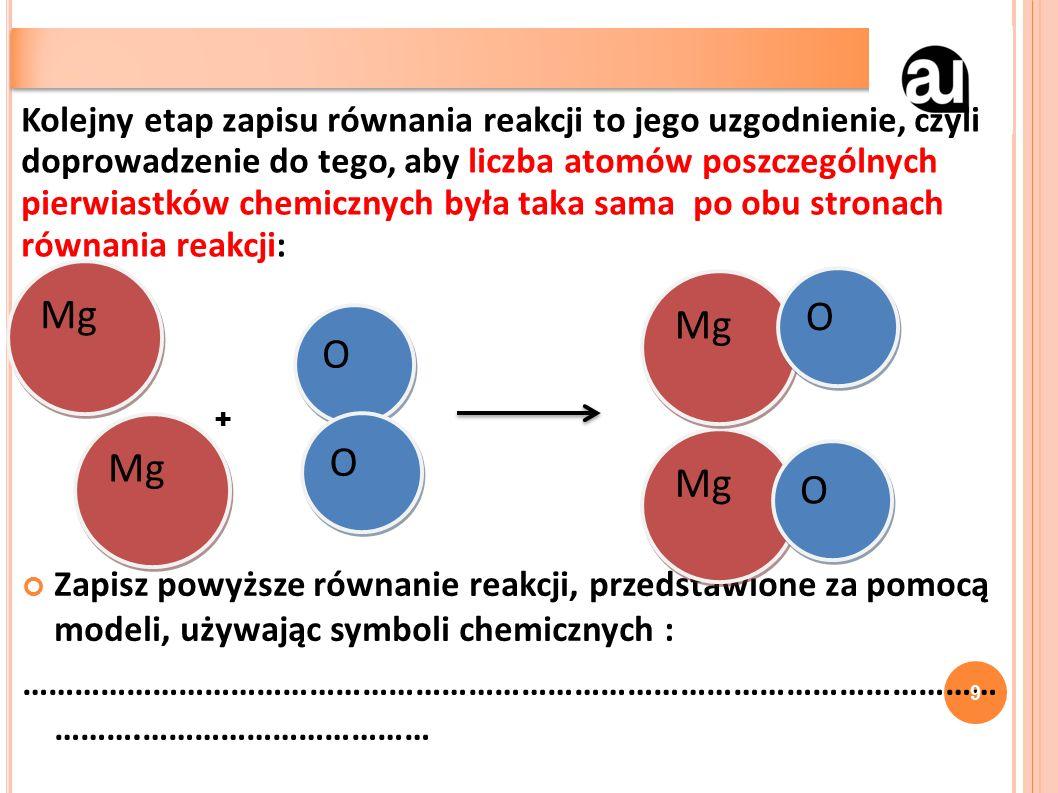 + Zapisz powyższe równanie reakcji, przedstawione za pomocą modeli, używając symboli chemicznych : ………………………………………………………………………………………………… ……….…………………………… 9 Kolejny etap zapisu równania reakcji to jego uzgodnienie, czyli doprowadzenie do tego, aby liczba atomów poszczególnych pierwiastków chemicznych była taka sama po obu stronach równania reakcji: Mg O O O O O O O O