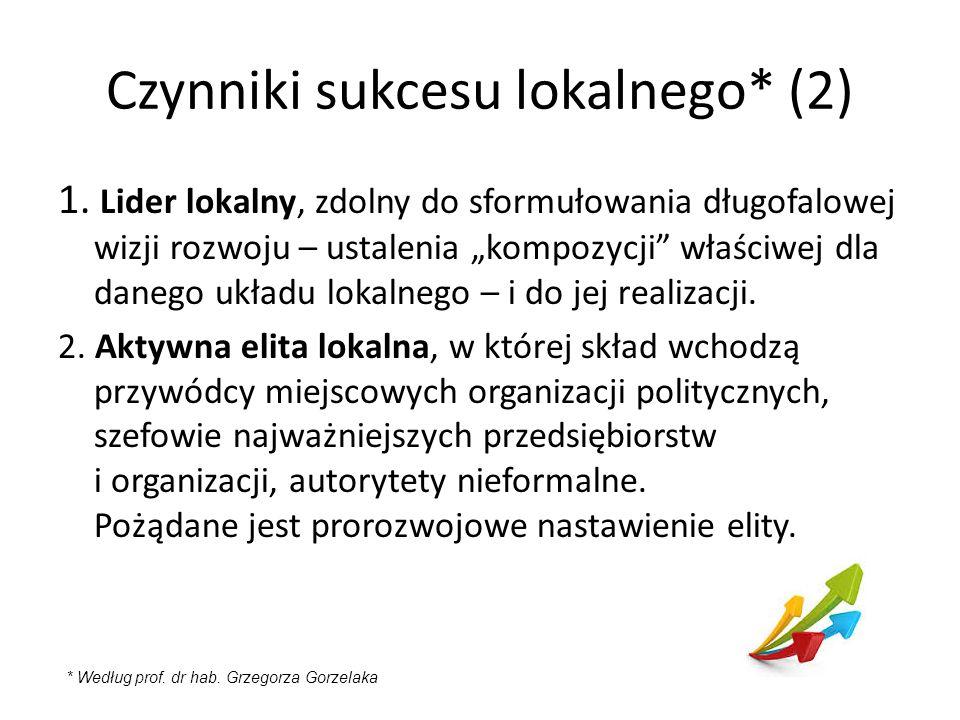 """1. Lider lokalny, zdolny do sformułowania długofalowej wizji rozwoju – ustalenia """"kompozycji"""" właściwej dla danego układu lokalnego – i do jej realiza"""