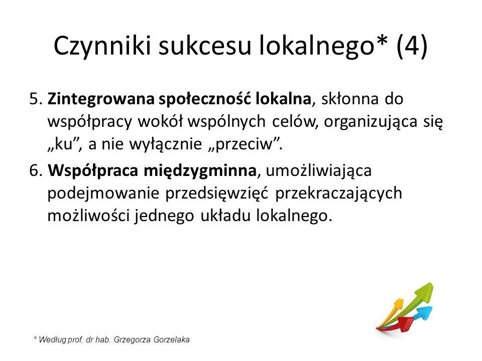 """5. Zintegrowana społeczność lokalna, skłonna do współpracy wokół wspólnych celów, organizująca się """"ku"""", a nie wyłącznie """"przeciw"""". 6. Współpraca międ"""