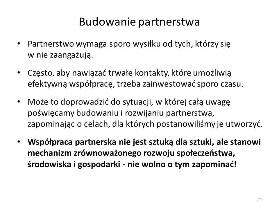 Partnerstwo wymaga sporo wysiłku od tych, którzy się w nie zaangażują. Często, aby nawiązać trwałe kontakty, które umożliwią efektywną współpracę, trz