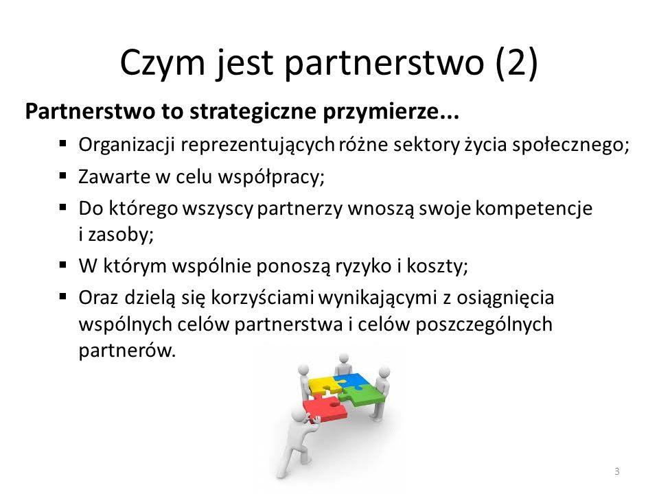 Partnerstwo to strategiczne przymierze...  Organizacji reprezentujących różne sektory życia społecznego;  Zawarte w celu współpracy;  Do którego ws