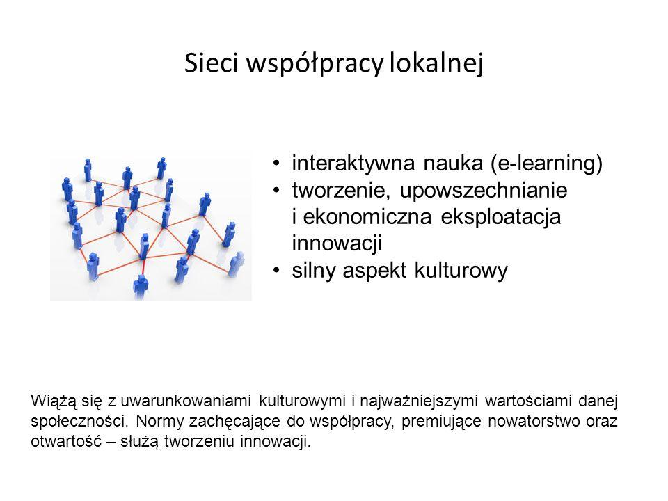 Sieci współpracy lokalnej interaktywna nauka (e-learning) tworzenie, upowszechnianie i ekonomiczna eksploatacja innowacji silny aspekt kulturowy Wiążą się z uwarunkowaniami kulturowymi i najważniejszymi wartościami danej społeczności.