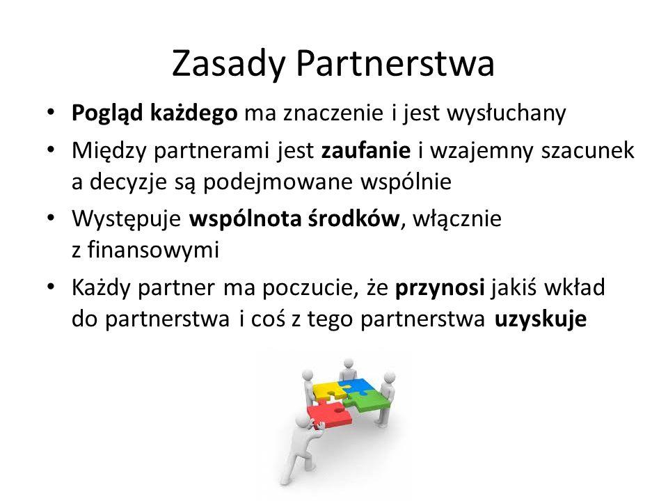 Zasady Partnerstwa Pogląd każdego ma znaczenie i jest wysłuchany Między partnerami jest zaufanie i wzajemny szacunek a decyzje są podejmowane wspólnie Występuje wspólnota środków, włącznie z finansowymi Każdy partner ma poczucie, że przynosi jakiś wkład do partnerstwa i coś z tego partnerstwa uzyskuje