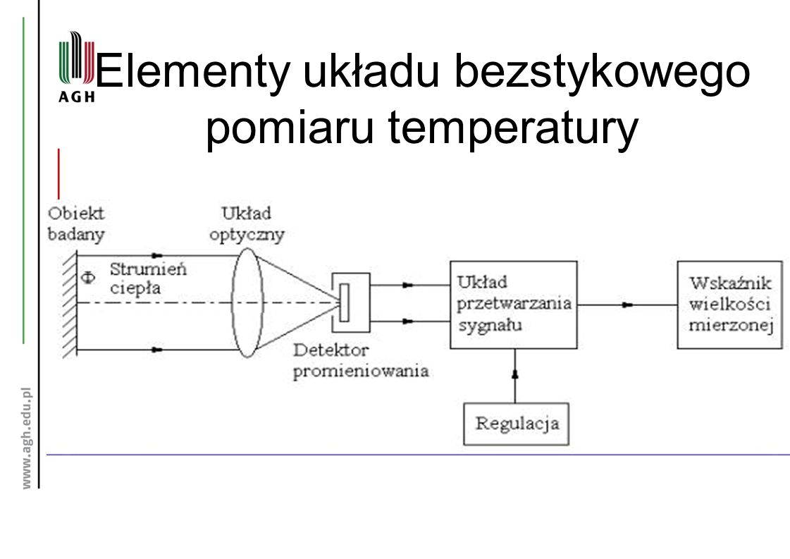 Elementy układu bezstykowego pomiaru temperatury