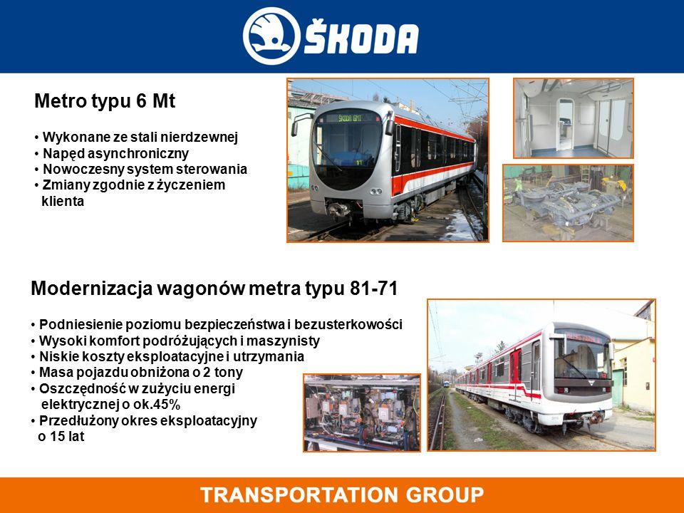 Metro typu 6 Mt Wykonane ze stali nierdzewnej Napęd asynchroniczny Nowoczesny system sterowania Zmiany zgodnie z życzeniem klienta Modernizacja wagonó
