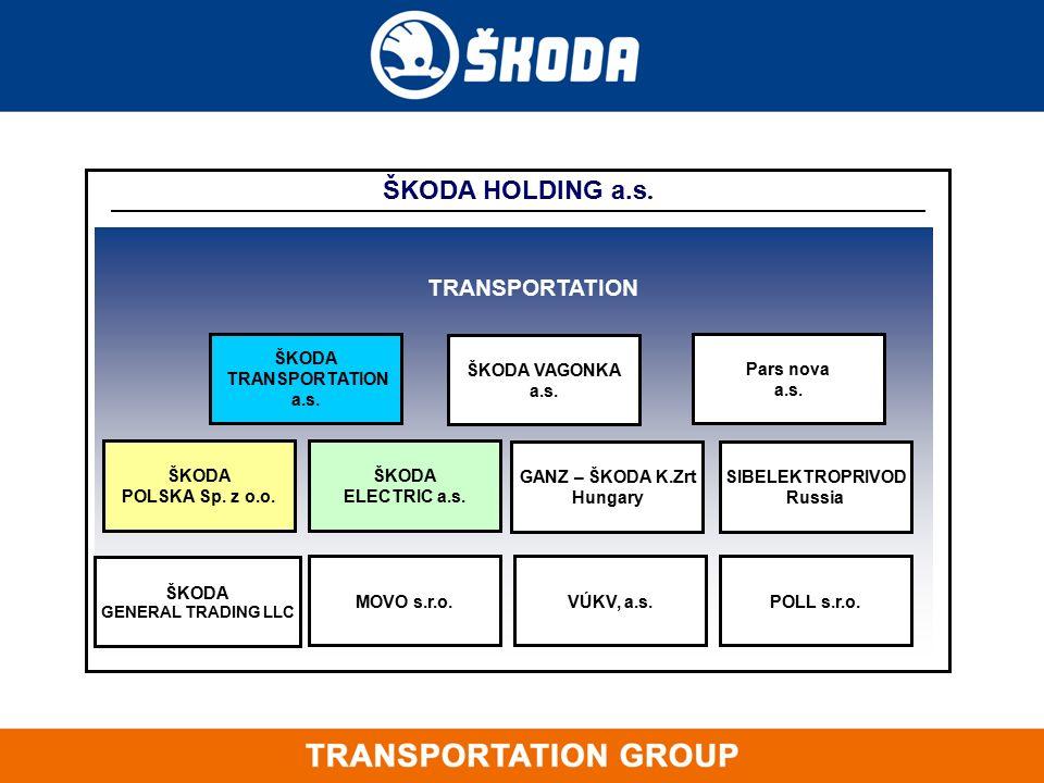 ŠKODA HOLDING a.s.POWER TRANSPORTATION ŠKODA ELECTRIC a.s.