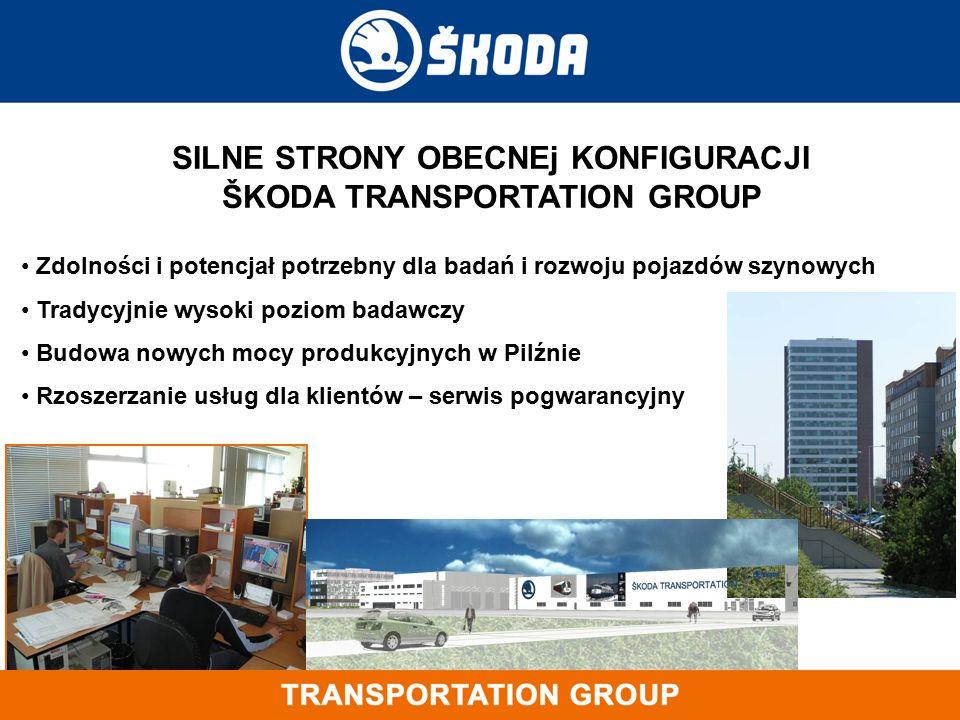 SILNE STRONY OBECNEj KONFIGURACJI ŠKODA TRANSPORTATION GROUP Zdolności i potencjał potrzebny dla badań i rozwoju pojazdów szynowych Tradycyjnie wysoki