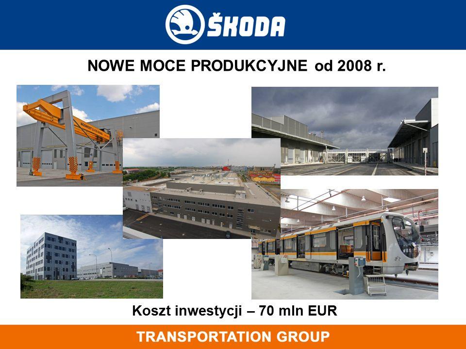 NOWE MOCE PRODUKCYJNE od 2008 r. Koszt inwestycji – 70 mln EUR