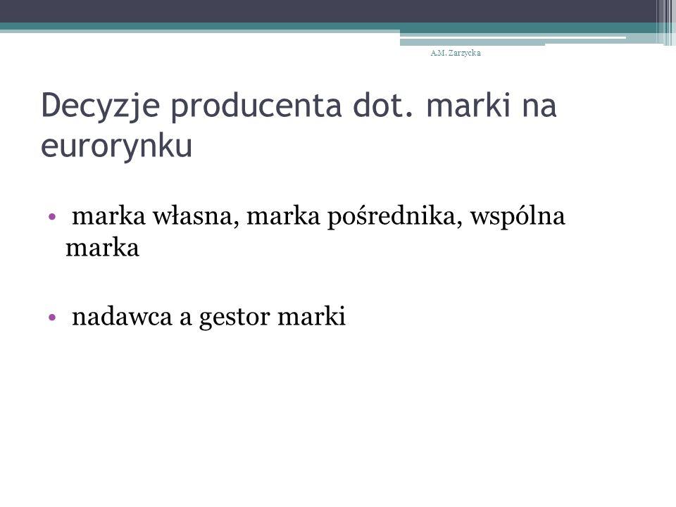 Decyzje producenta dot. marki na eurorynku marka własna, marka pośrednika, wspólna marka nadawca a gestor marki A.M. Zarzycka