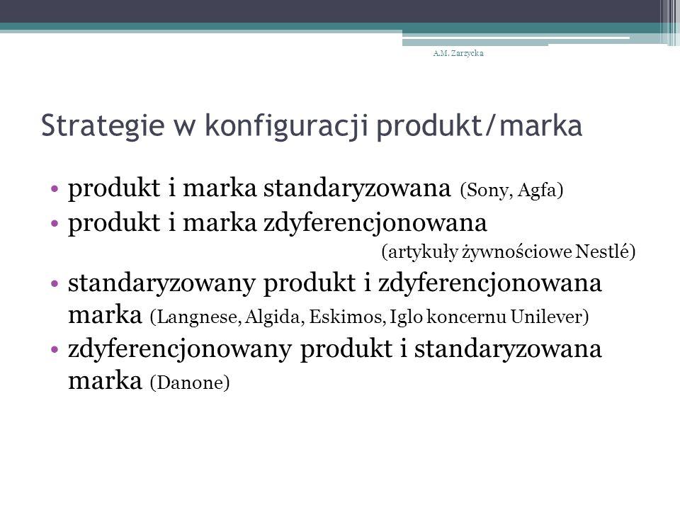 Strategie w konfiguracji produkt/marka produkt i marka standaryzowana (Sony, Agfa) produkt i marka zdyferencjonowana (artykuły żywnościowe Nestlé) sta