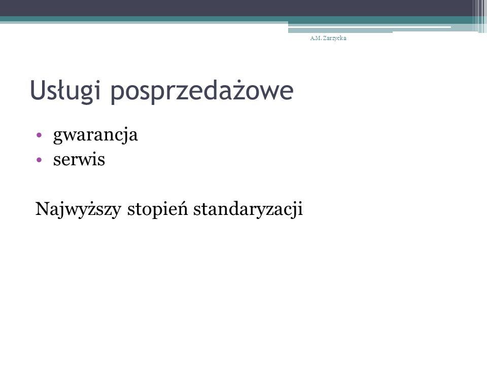 Usługi posprzedażowe gwarancja serwis Najwyższy stopień standaryzacji A.M. Zarzycka