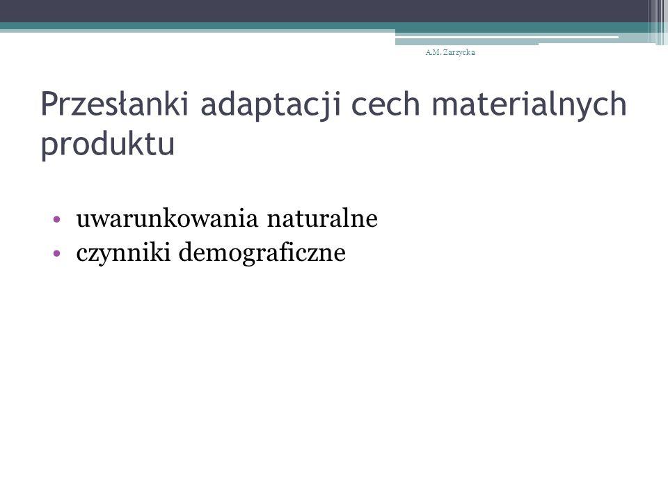 Przesłanki adaptacji cech materialnych produktu uwarunkowania naturalne czynniki demograficzne A.M. Zarzycka
