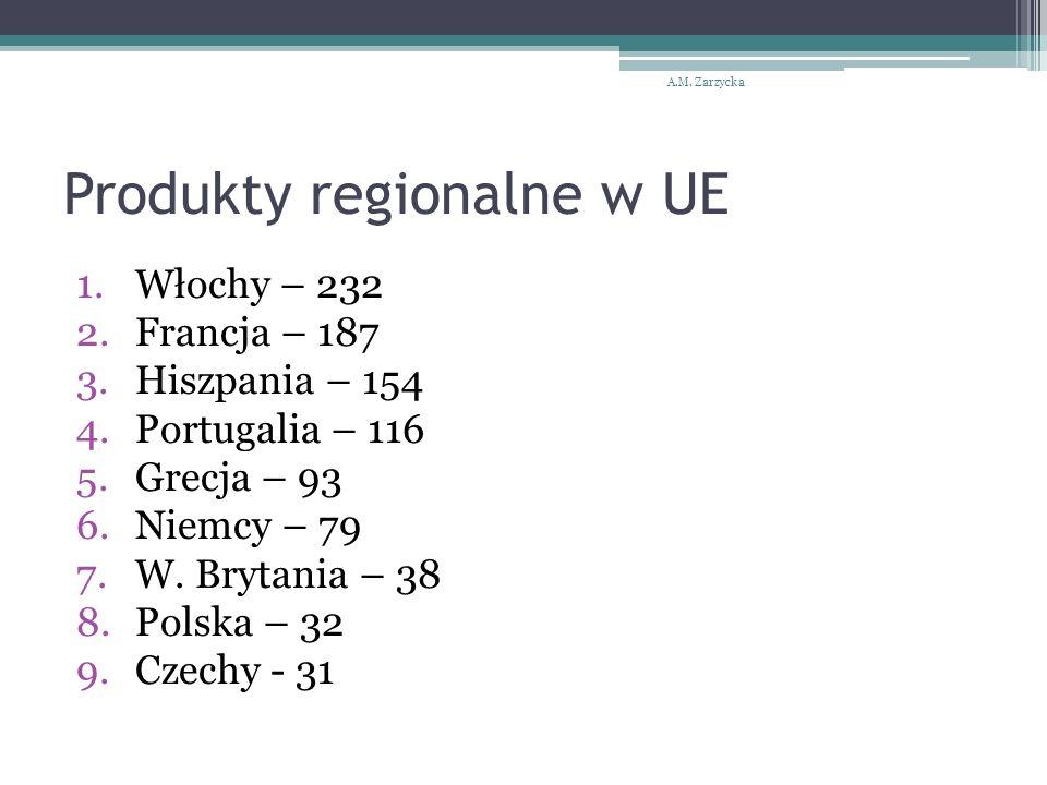 Produkty regionalne w UE 1.Włochy – 232 2.Francja – 187 3.Hiszpania – 154 4.Portugalia – 116 5.Grecja – 93 6.Niemcy – 79 7.W. Brytania – 38 8.Polska –