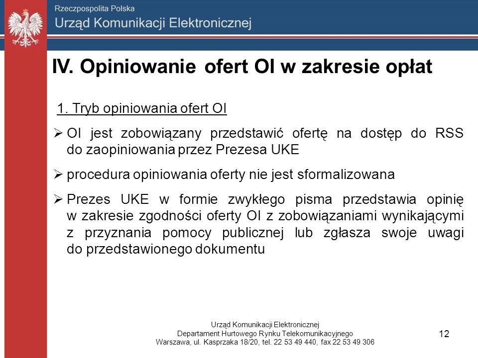 IV. Opiniowanie ofert OI w zakresie opłat 1.