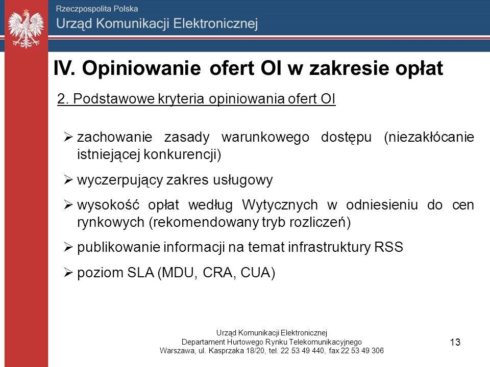 IV. Opiniowanie ofert OI w zakresie opłat 2.