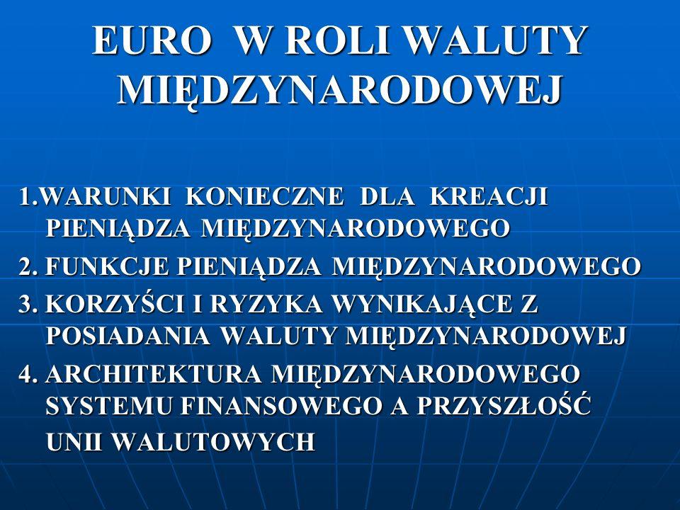 EURO W ROLI WALUTY MIĘDZYNARODOWEJ 1.WARUNKI KONIECZNE DLA KREACJI PIENIĄDZA MIĘDZYNARODOWEGO 2. FUNKCJE PIENIĄDZA MIĘDZYNARODOWEGO 3. KORZYŚCI I RYZY