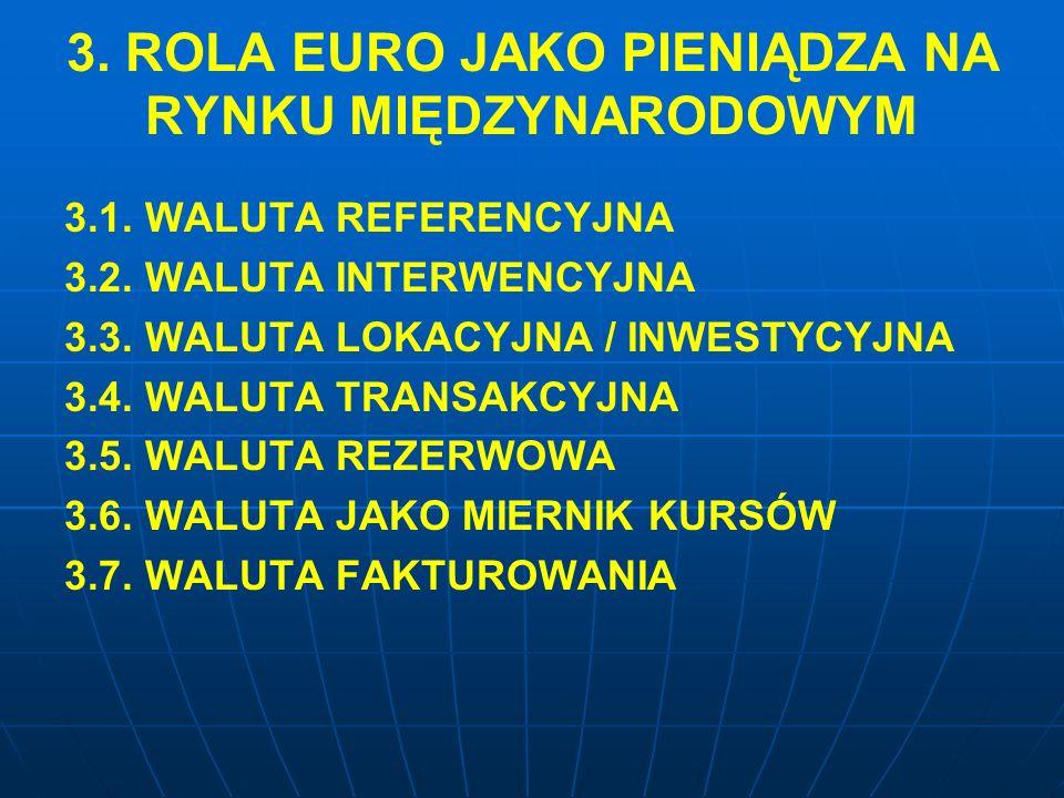 3. ROLA EURO JAKO PIENIĄDZA NA RYNKU MIĘDZYNARODOWYM 3.1.
