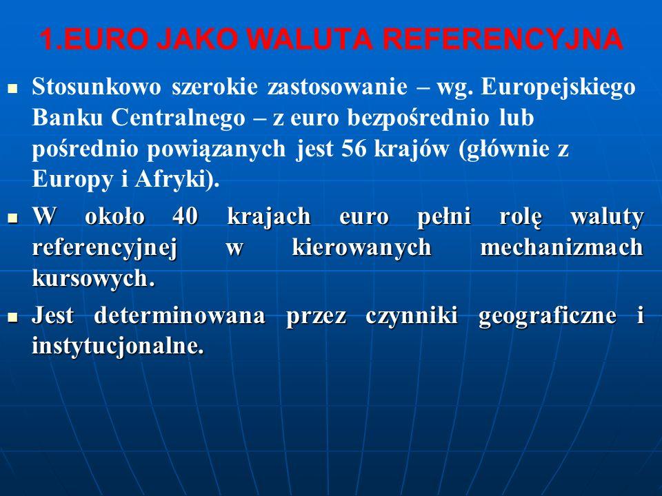 1.EURO JAKO WALUTA REFERENCYJNA Stosunkowo szerokie zastosowanie – wg. Europejskiego Banku Centralnego – z euro bezpośrednio lub pośrednio powiązanych
